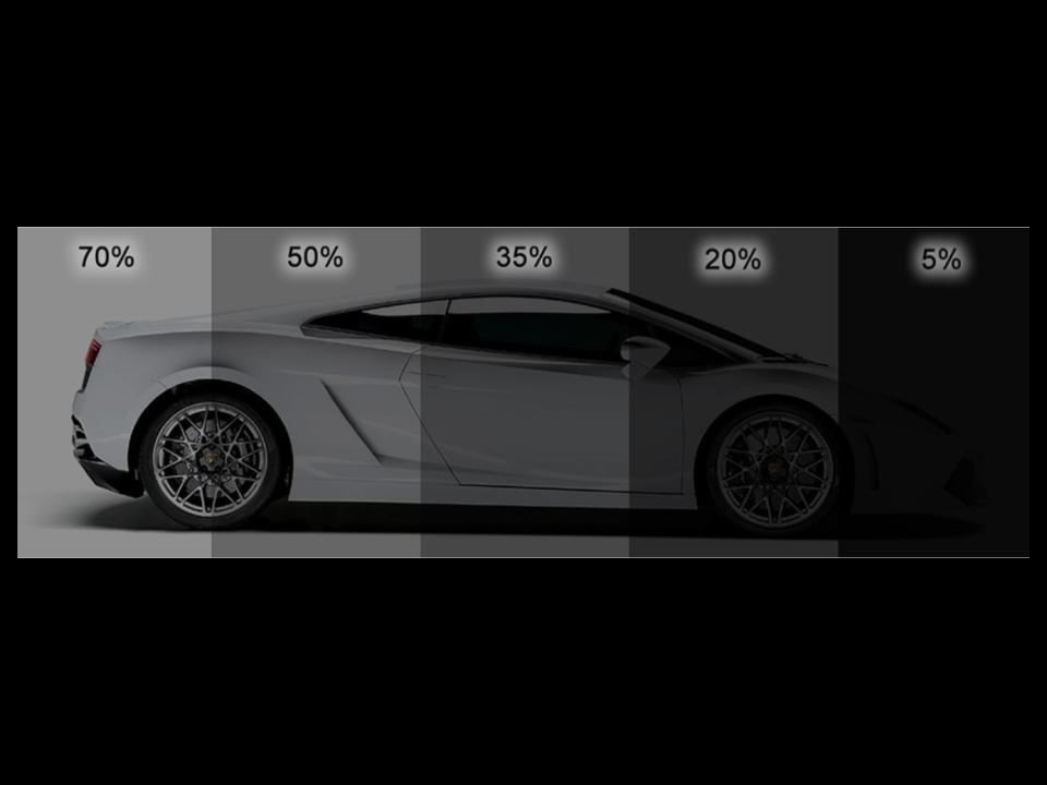 Automobile Window Tint